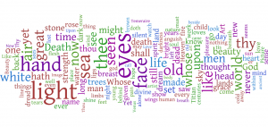Ekphrasis Word Cloud